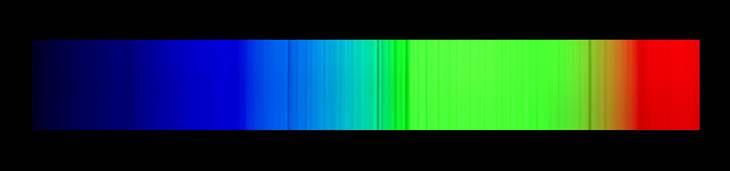 Lampe à incandescence spectre
