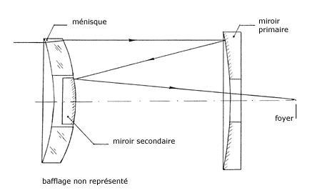 Instrument dastronomie astroclub du marsan leo lagrange for Miroir cassegrain